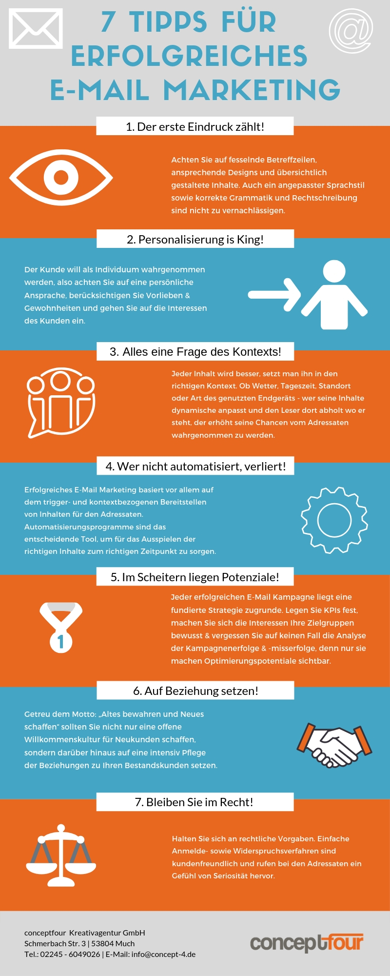 Infografik 7 Tipps E-Mail Marketing
